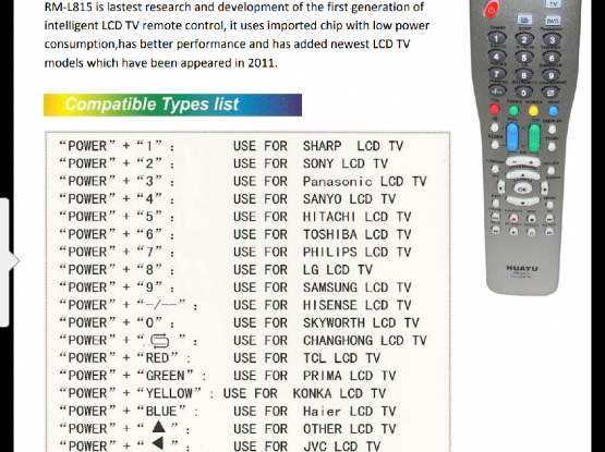 Universal TV (LCD/LED) Remote Control - RM-L815+3