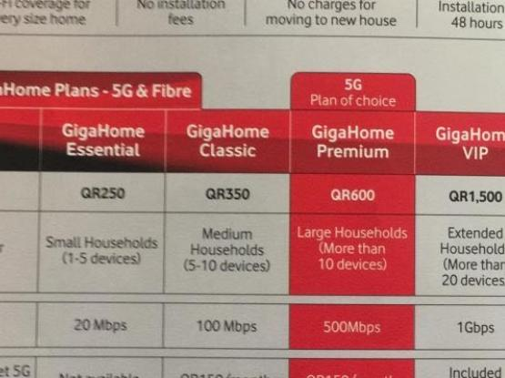 GigaNet Fiber Connection WiFi/TV/Landline FREE