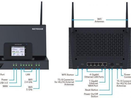 Netgear Wifi router cum dock