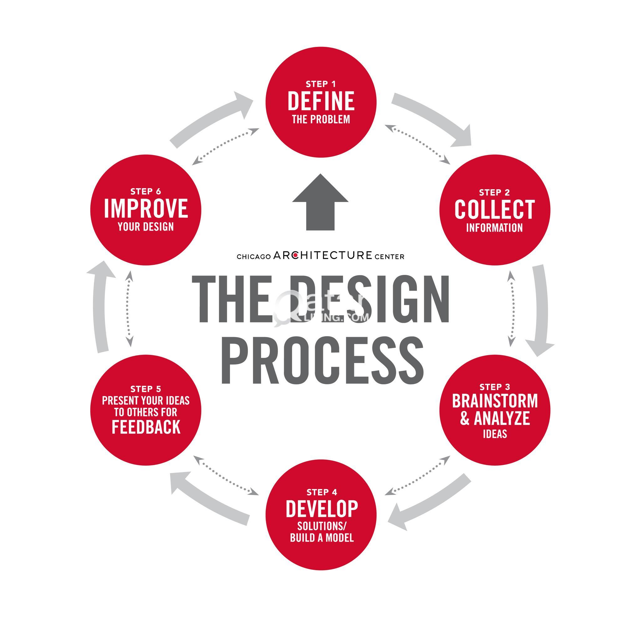 Freelancing / Graphics design